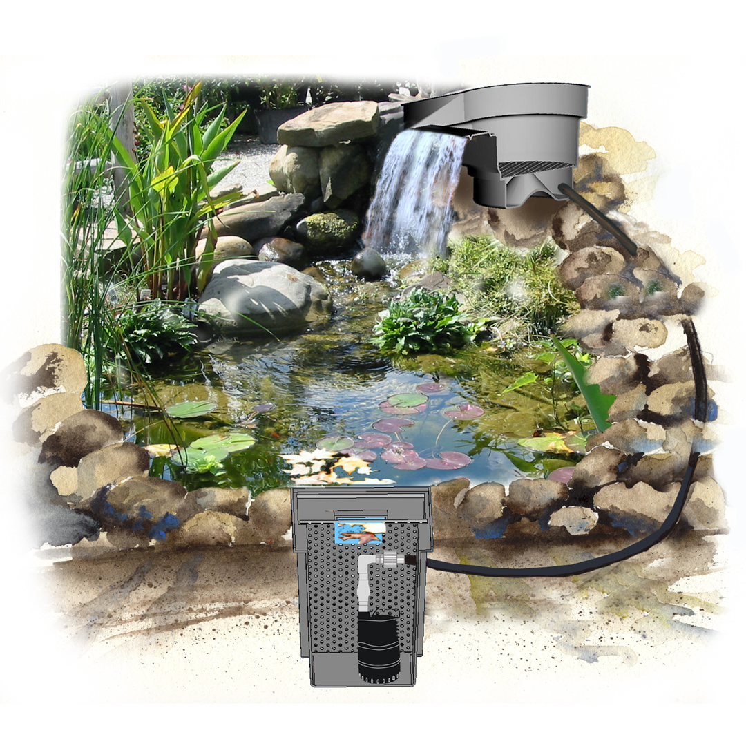 We re here to pump you up how to properly select the pond for Set up pond filter system